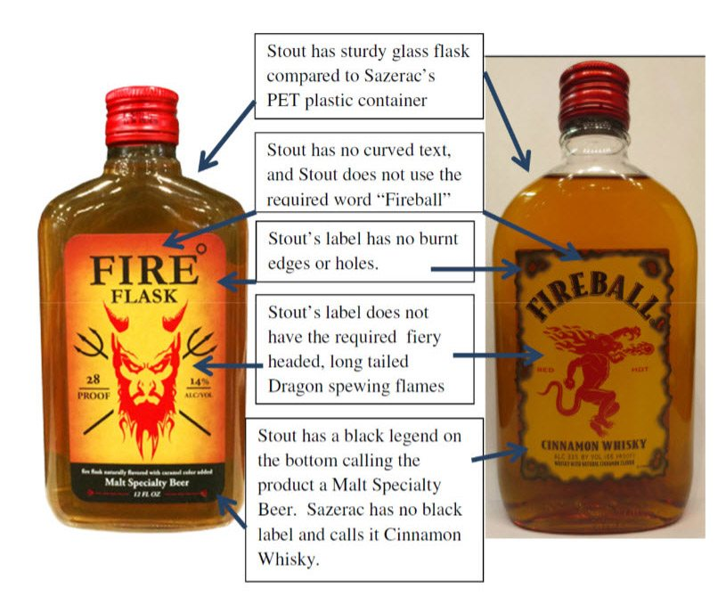 Fire Flask Fires Back at Fireball - Lehrman Beverage Law